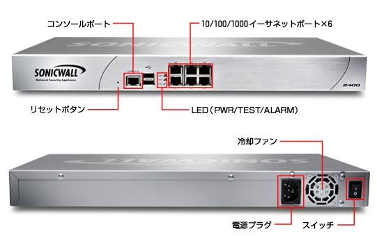 SonicWALL NSA 2400